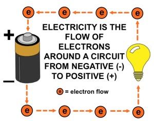 electron-flow