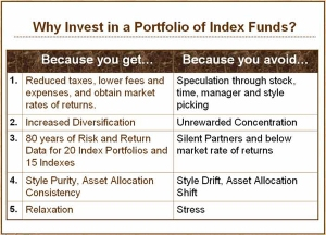 index_funds2
