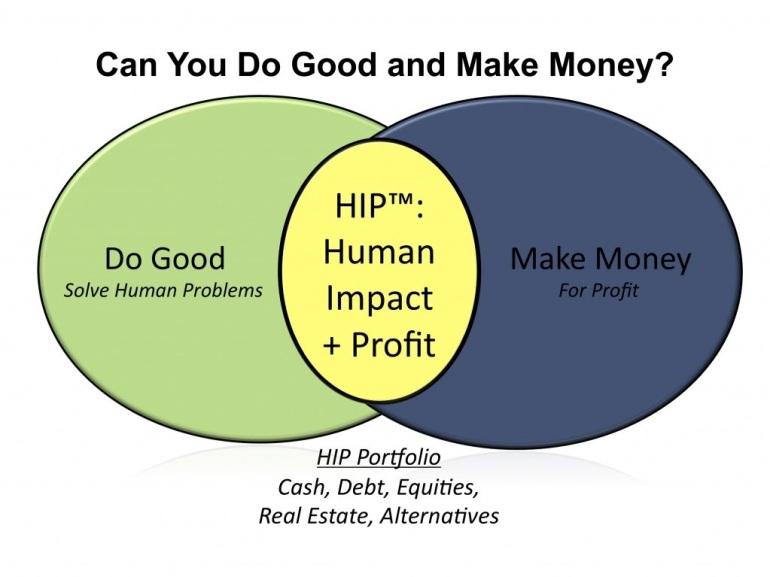 can-you-do-good-make-money