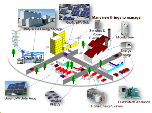 Micro-Grid - Horizon Energy Group