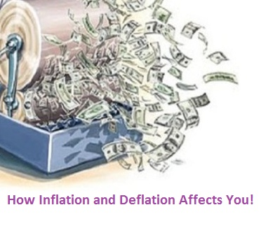 How Inflation and Deflation Affect You
